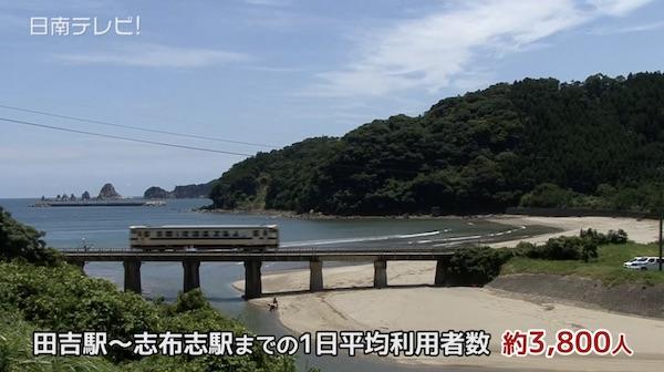 JR日南線の駅で写真展?