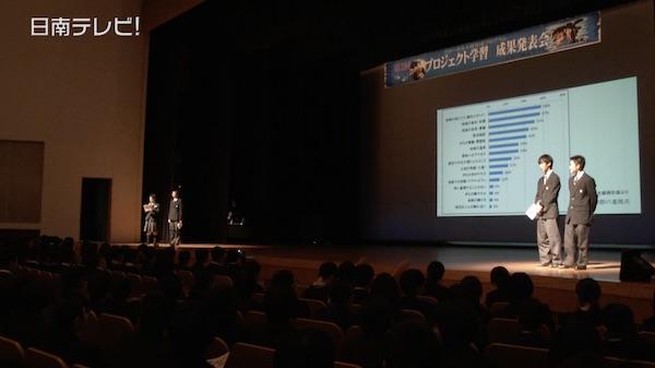 日南学園 プロジェクト学習成果発表